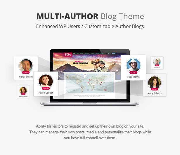 Multi-Author Blog WordPress Theme