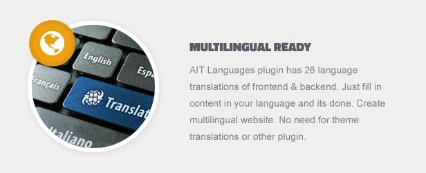 Lista multilingüe