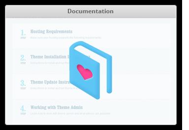 Documentation You'll love.