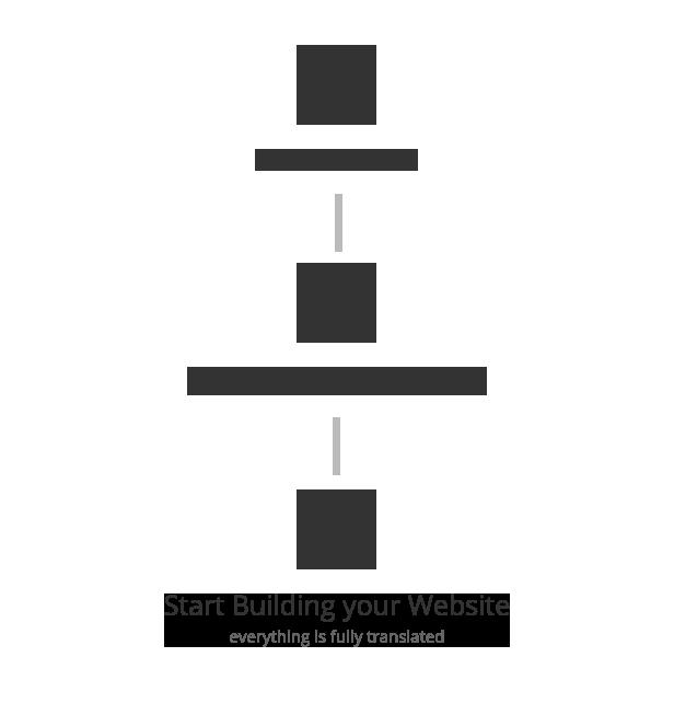Create multilanguage website in just a few steps.
